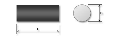 Dimensions Plug Pill Resistors