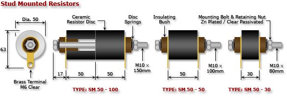 Stud Mounted Resistors