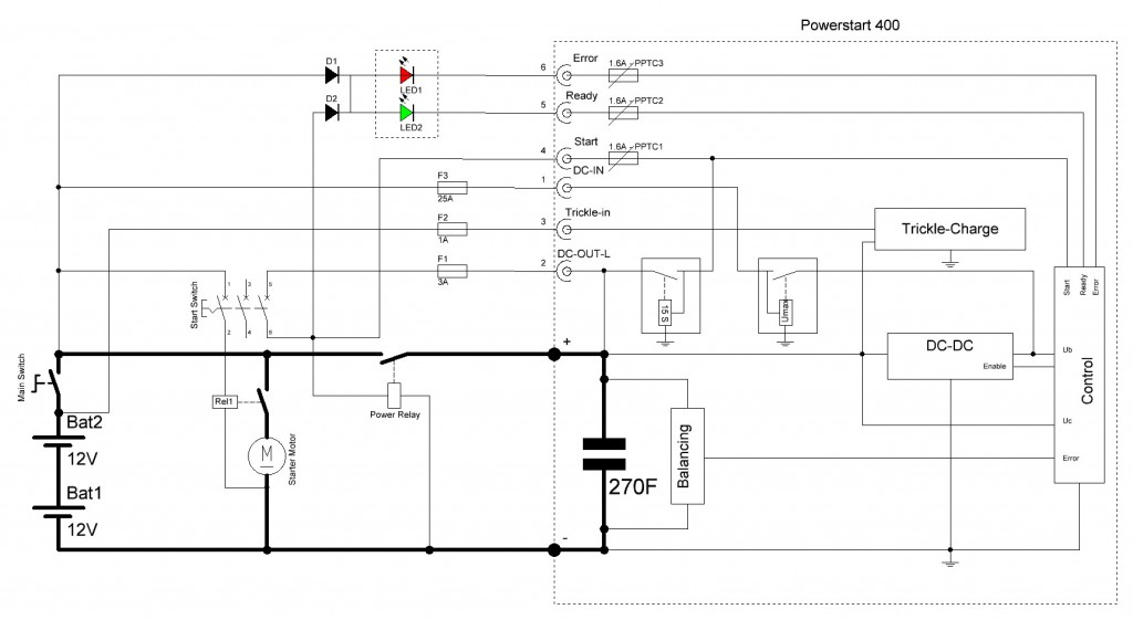 Powerstart Diagram