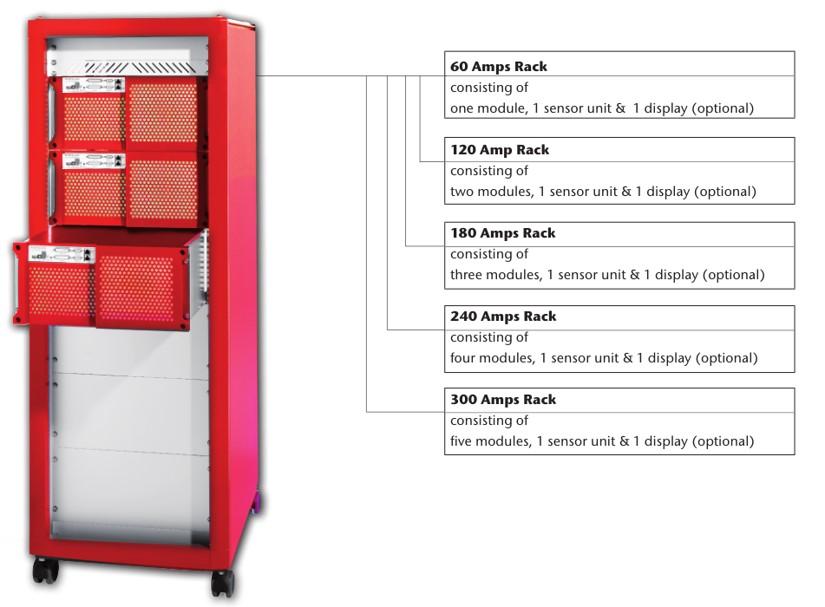 Modular Built - Cabinet