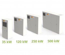 Fast Charge Systems